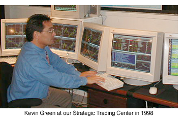Swing trading strategies with mike mahon